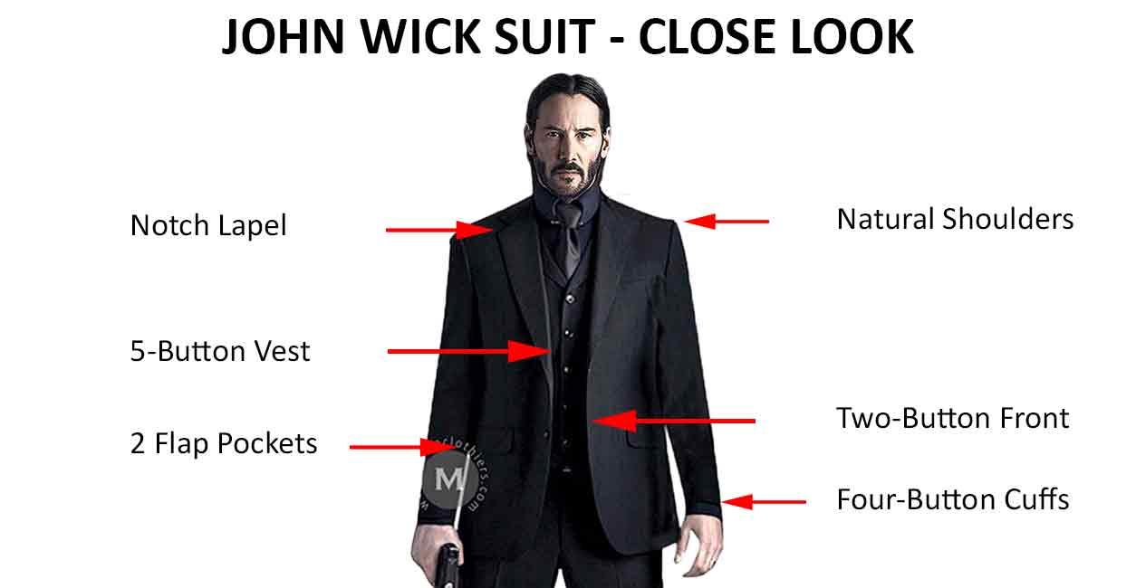 john-wick-suit-close-look